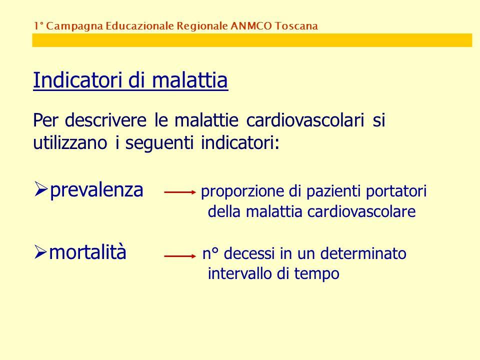 Indicatori di malattia Per descrivere le malattie cardiovascolari si utilizzano i seguenti indicatori: prevalenza proporzione di pazienti portatori della malattia cardiovascolare mortalità n° decessi in un determinato intervallo di tempo 1° Campagna Educazionale Regionale ANMCO Toscana