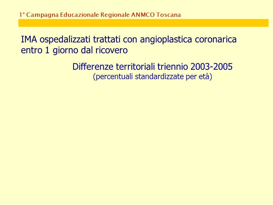 1° Campagna Educazionale Regionale ANMCO Toscana IMA ospedalizzati trattati con angioplastica coronarica entro 1 giorno dal ricovero Differenze territoriali triennio 2003-2005 (percentuali standardizzate per età)