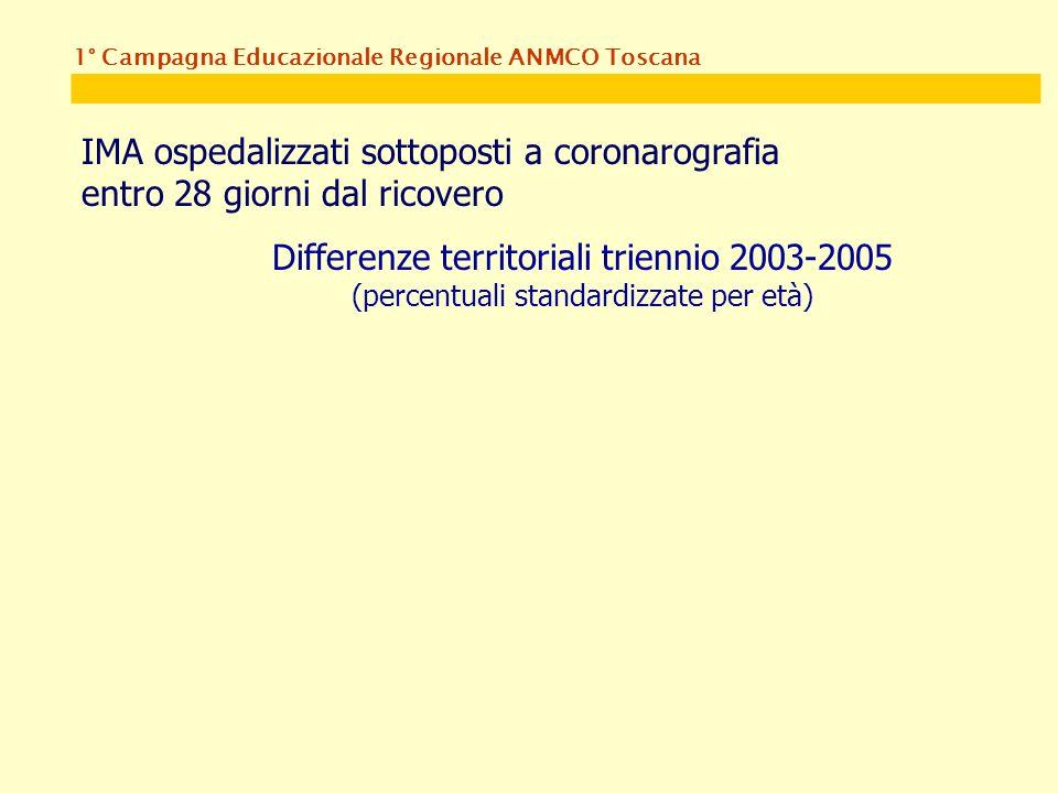 1° Campagna Educazionale Regionale ANMCO Toscana IMA ospedalizzati sottoposti a coronarografia entro 28 giorni dal ricovero Differenze territoriali triennio 2003-2005 (percentuali standardizzate per età)