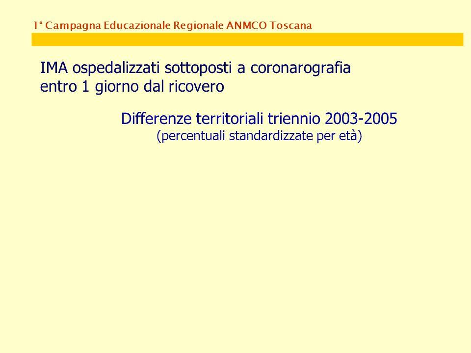 1° Campagna Educazionale Regionale ANMCO Toscana IMA ospedalizzati sottoposti a coronarografia entro 1 giorno dal ricovero Differenze territoriali triennio 2003-2005 (percentuali standardizzate per età)