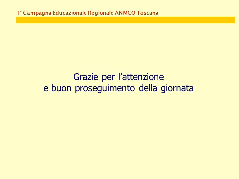 1° Campagna Educazionale Regionale ANMCO Toscana Grazie per lattenzione e buon proseguimento della giornata
