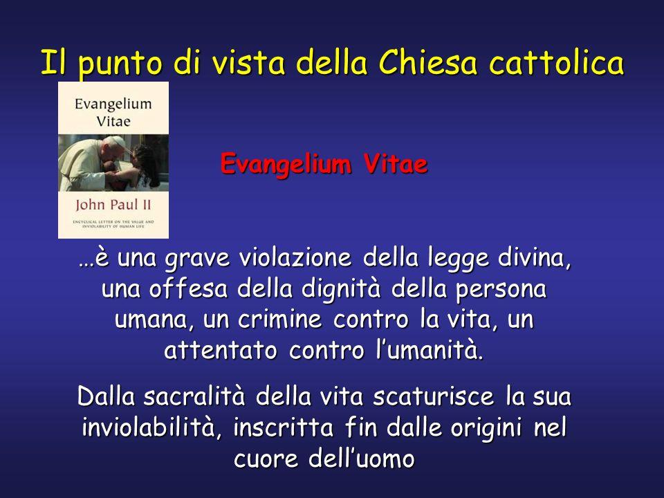 Il punto di vista della Chiesa cattolica Evangelium Vitae …è una grave violazione della legge divina, una offesa della dignità della persona umana, un