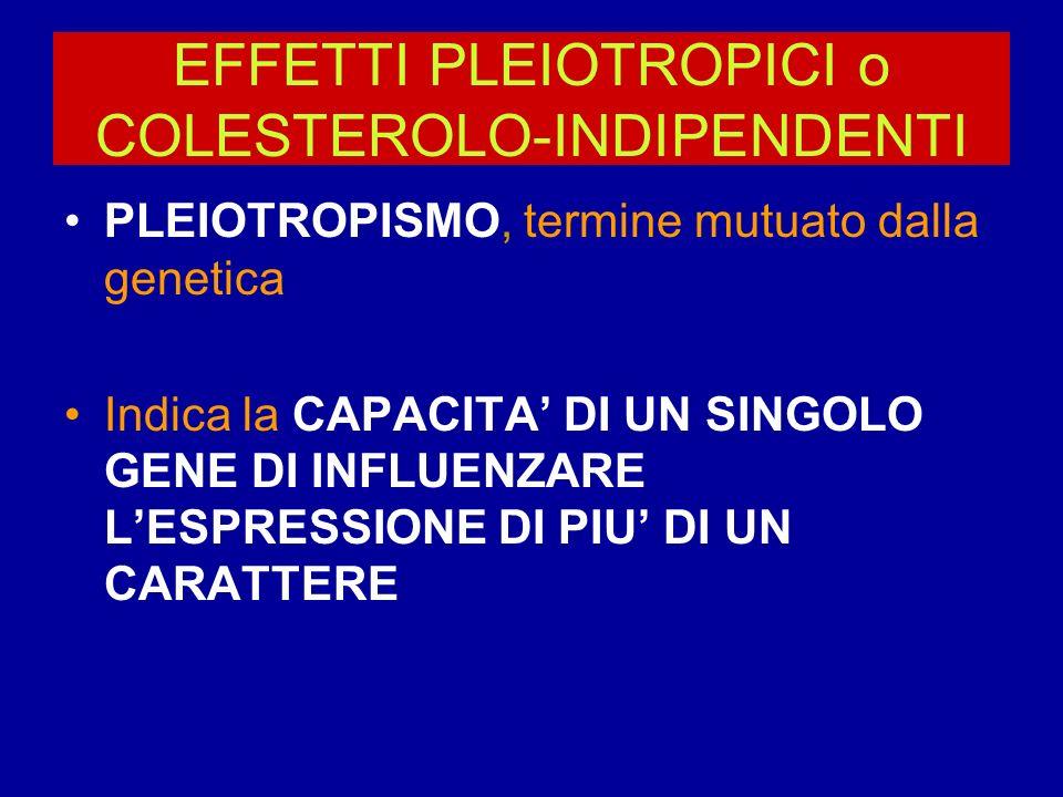 EFFETTI PLEIOTROPICI o COLESTEROLO-INDIPENDENTI PLEIOTROPISMO, termine mutuato dalla genetica Indica la CAPACITA DI UN SINGOLO GENE DI INFLUENZARE LES