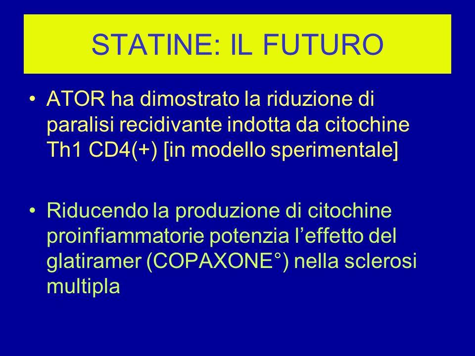 STATINE: IL FUTURO ATOR ha dimostrato la riduzione di paralisi recidivante indotta da citochine Th1 CD4(+) [in modello sperimentale] Riducendo la prod