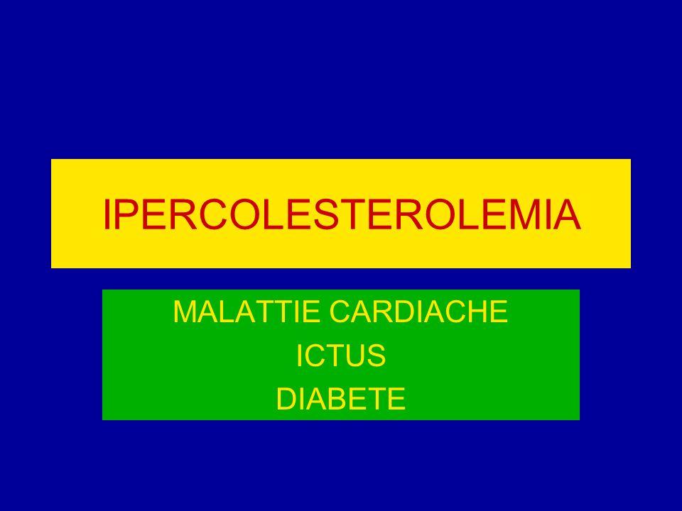IPERCOLESTEROLEMIA MALATTIE CARDIACHE ICTUS DIABETE