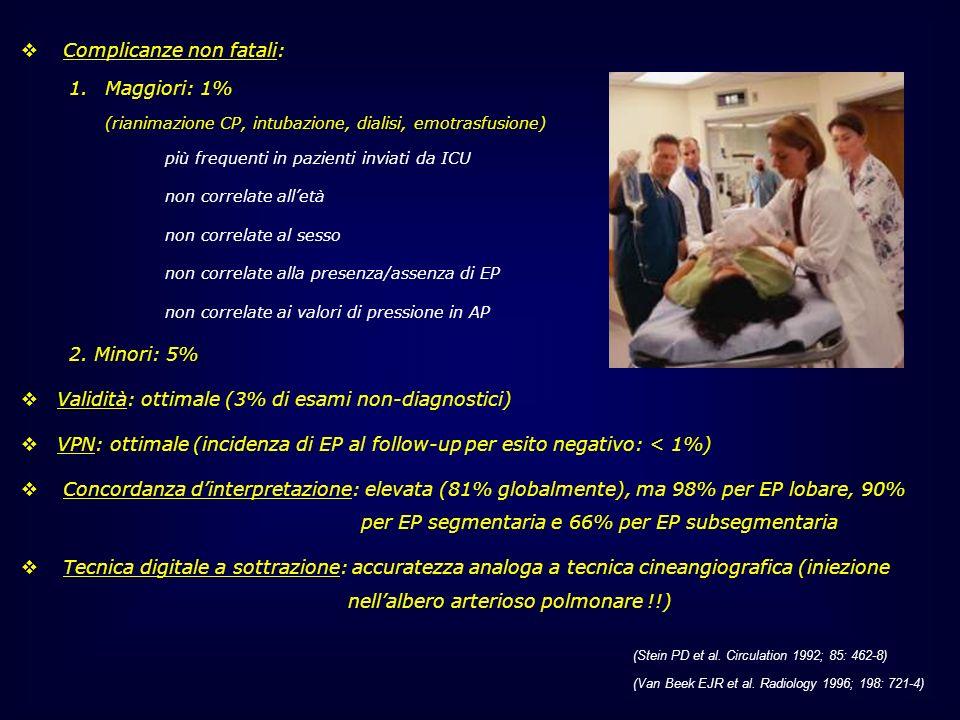 Complicanze non fatali: 1.Maggiori: 1% (rianimazione CP, intubazione, dialisi, emotrasfusione) più frequenti in pazienti inviati da ICU non correlate