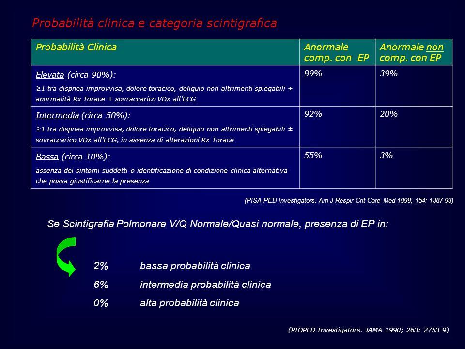Probabilità ClinicaAnormale comp. con EP Anormale non comp. con EP Elevata (circa 90%): 1 tra dispnea improvvisa, dolore toracico, deliquio non altrim