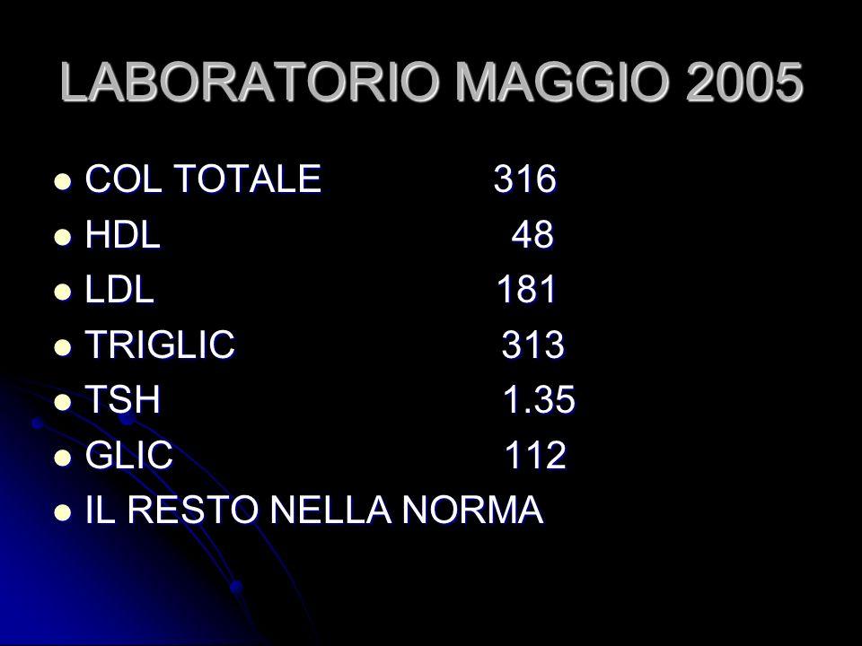 LABORATORIO MAGGIO 2005 COL TOTALE 316 COL TOTALE 316 HDL 48 HDL 48 LDL 181 LDL 181 TRIGLIC 313 TRIGLIC 313 TSH 1.35 TSH 1.35 GLIC 112 GLIC 112 IL RES