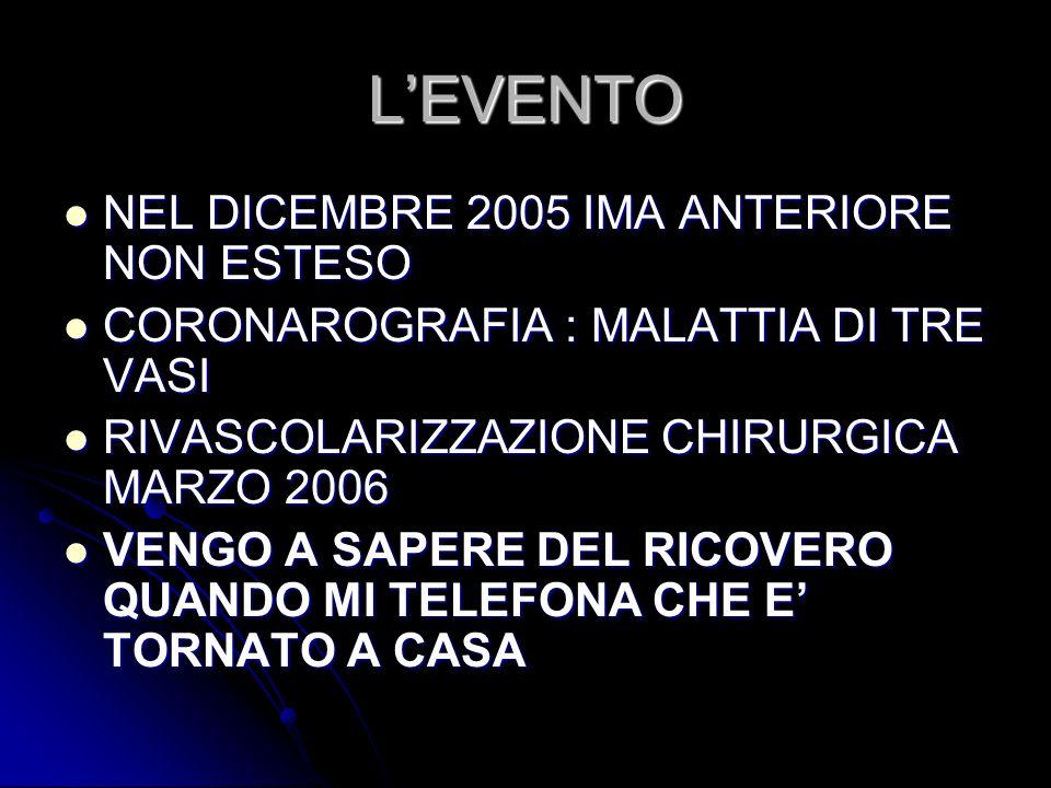 LEVENTO NEL DICEMBRE 2005 IMA ANTERIORE NON ESTESO NEL DICEMBRE 2005 IMA ANTERIORE NON ESTESO CORONAROGRAFIA : MALATTIA DI TRE VASI CORONAROGRAFIA : M