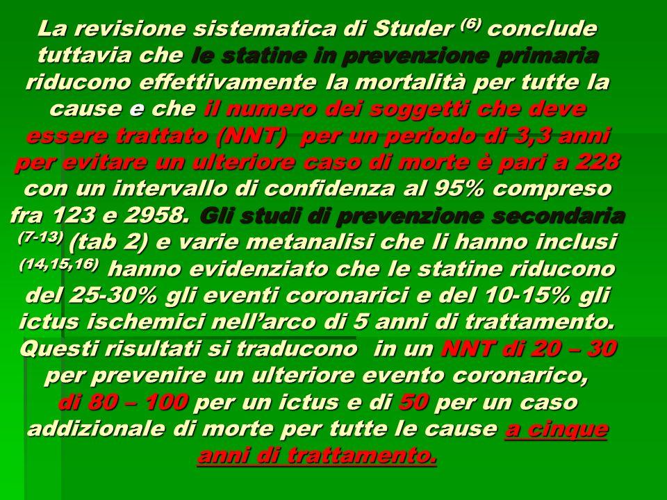 La revisione sistematica di Studer (6) conclude tuttavia che le statine in prevenzione primaria riducono effettivamente la mortalità per tutte la caus