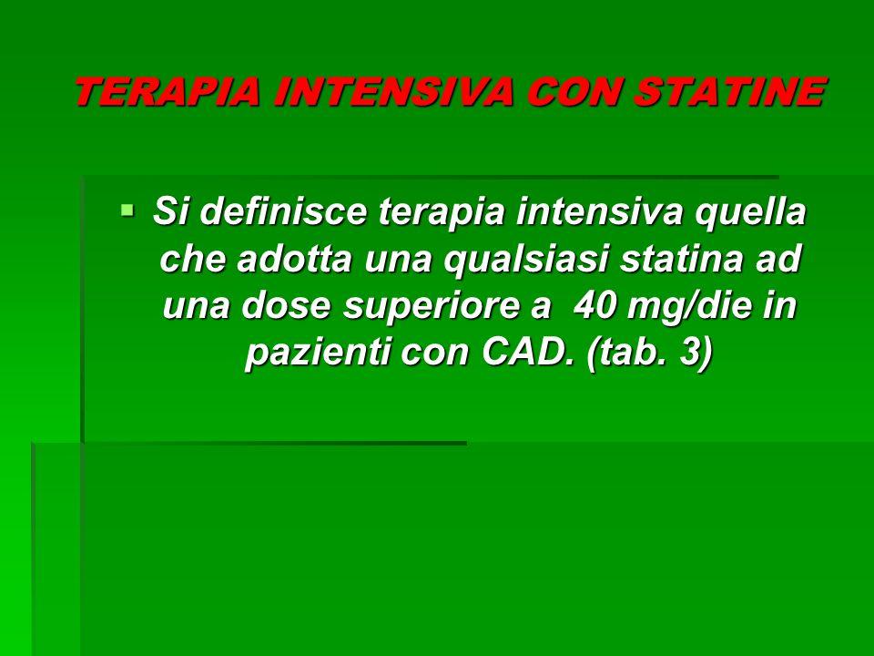 TERAPIA INTENSIVA CON STATINE Si definisce terapia intensiva quella che adotta una qualsiasi statina ad una dose superiore a 40 mg/die in pazienti con