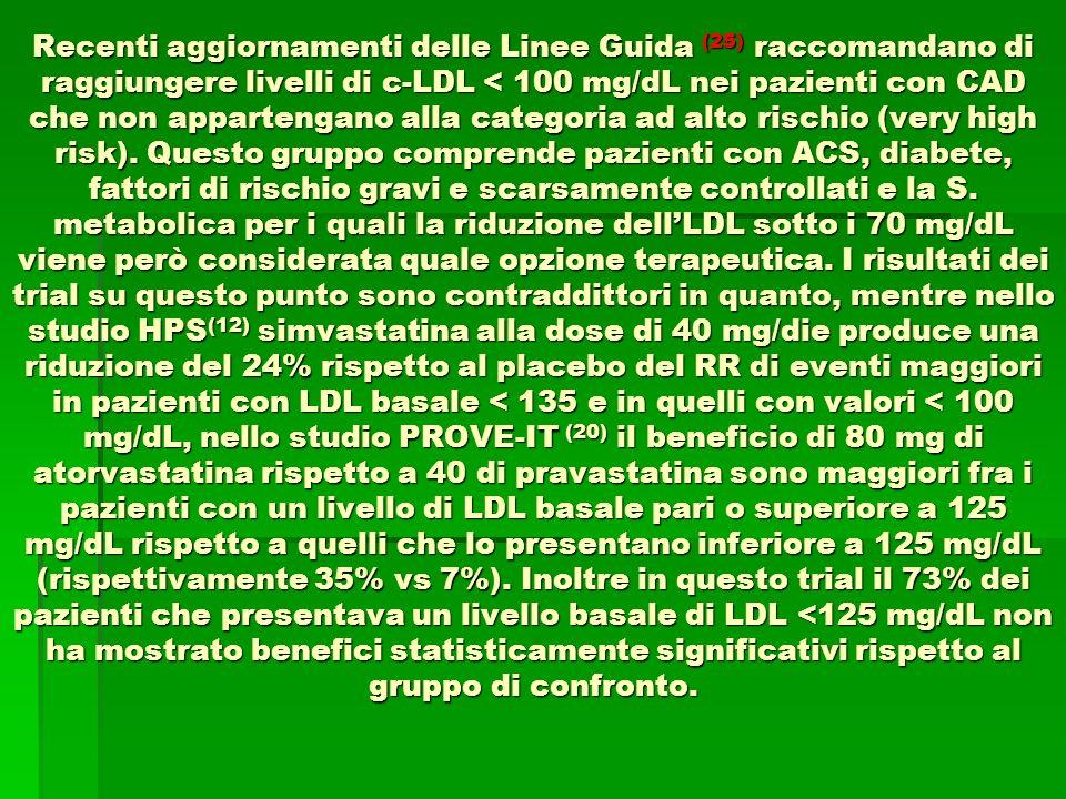 Recenti aggiornamenti delle Linee Guida (25) raccomandano di raggiungere livelli di c-LDL < 100 mg/dL nei pazienti con CAD che non appartengano alla c