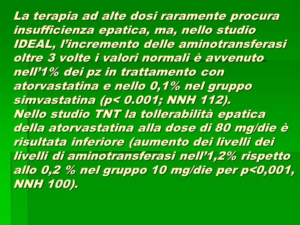 La terapia ad alte dosi raramente procura insufficienza epatica, ma, nello studio IDEAL, lincremento delle aminotransferasi oltre 3 volte i valori nor