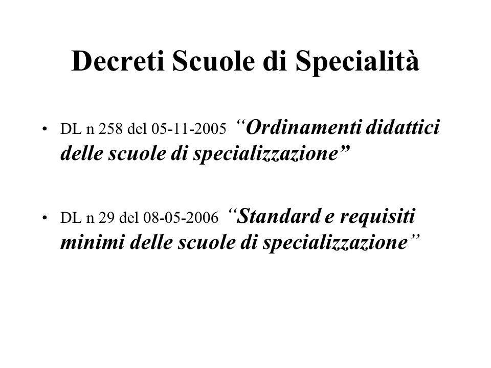 Decreti Scuole di Specialità DL n 258 del 05-11-2005 Ordinamenti didattici delle scuole di specializzazione DL n 29 del 08-05-2006 Standard e requisit
