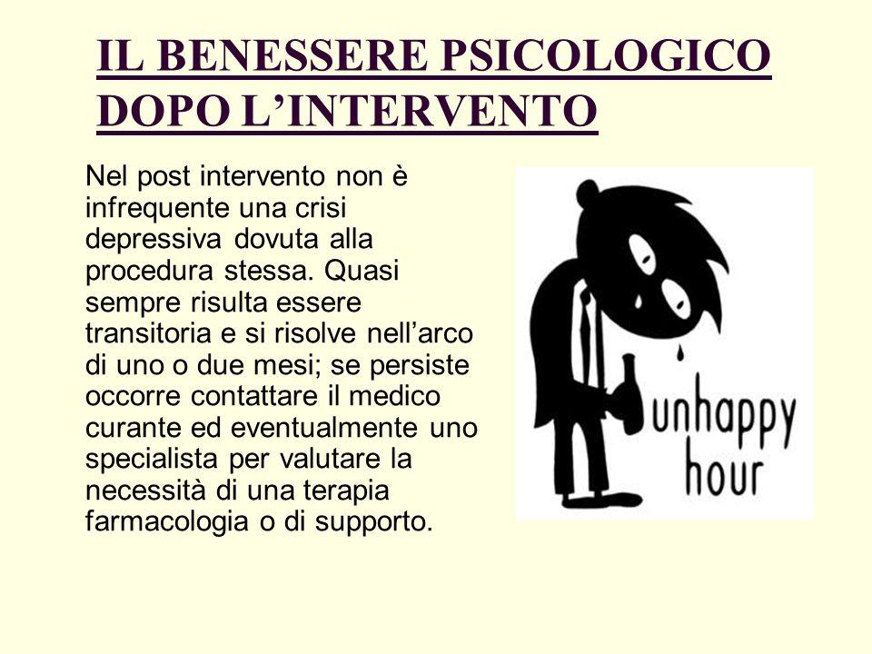 IL BENESSERE PSICOLOGICO DOPO LINTERVENTO Nel post intervento non è infrequente una crisi depressiva dovuta alla procedura stessa. Quasi sempre risult