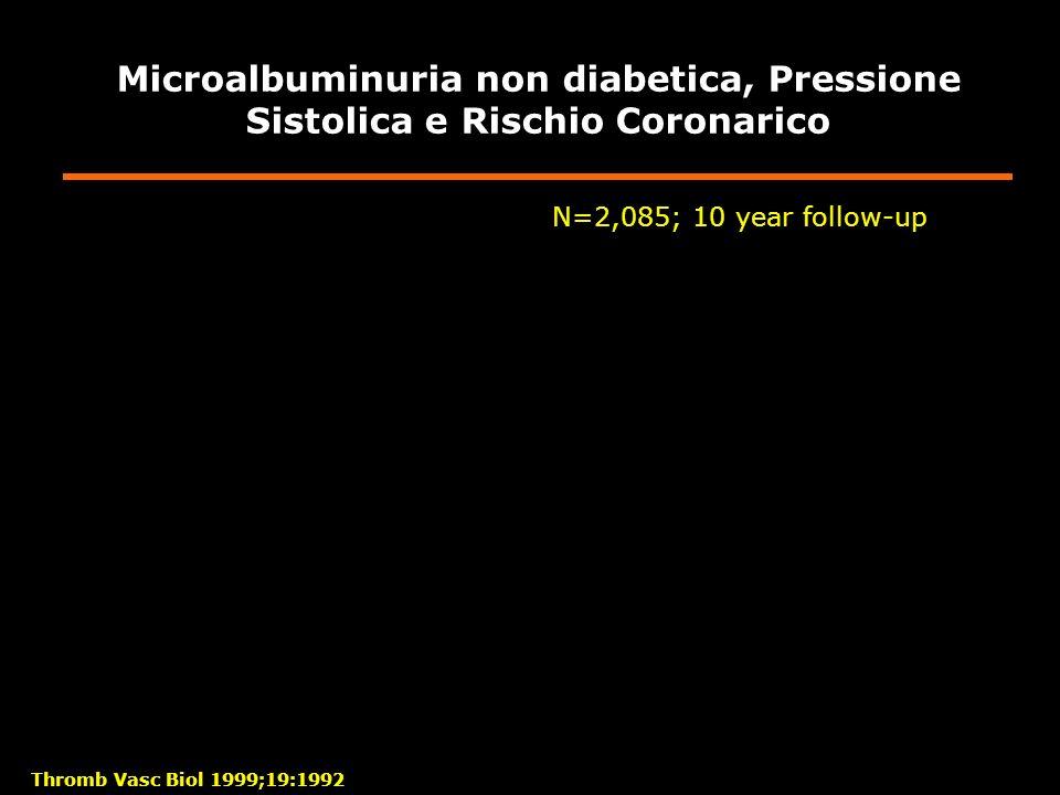 Microalbuminuria non diabetica, Pressione Sistolica e Rischio Coronarico Thromb Vasc Biol 1999;19:1992 N=2,085; 10 year follow-up