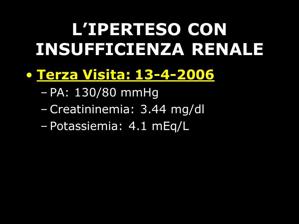 LIPERTESO CON INSUFFICIENZA RENALE Terza Visita: 13-4-2006 –PA: 130/80 mmHg –Creatininemia: 3.44 mg/dl –Potassiemia: 4.1 mEq/L