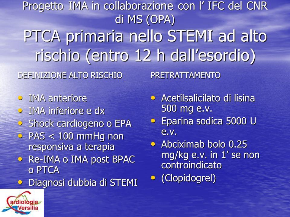 Progetto IMA in collaborazione con l IFC del CNR di MS (OPA) PTCA primaria nello STEMI ad alto rischio (entro 12 h dallesordio) DEFINIZIONE ALTO RISCH