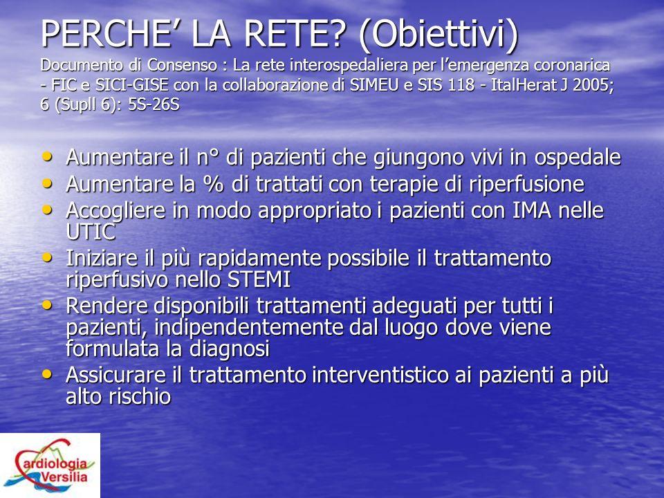 PERCHE LA RETE? (Obiettivi) Documento di Consenso : La rete interospedaliera per lemergenza coronarica - FIC e SICI-GISE con la collaborazione di SIME