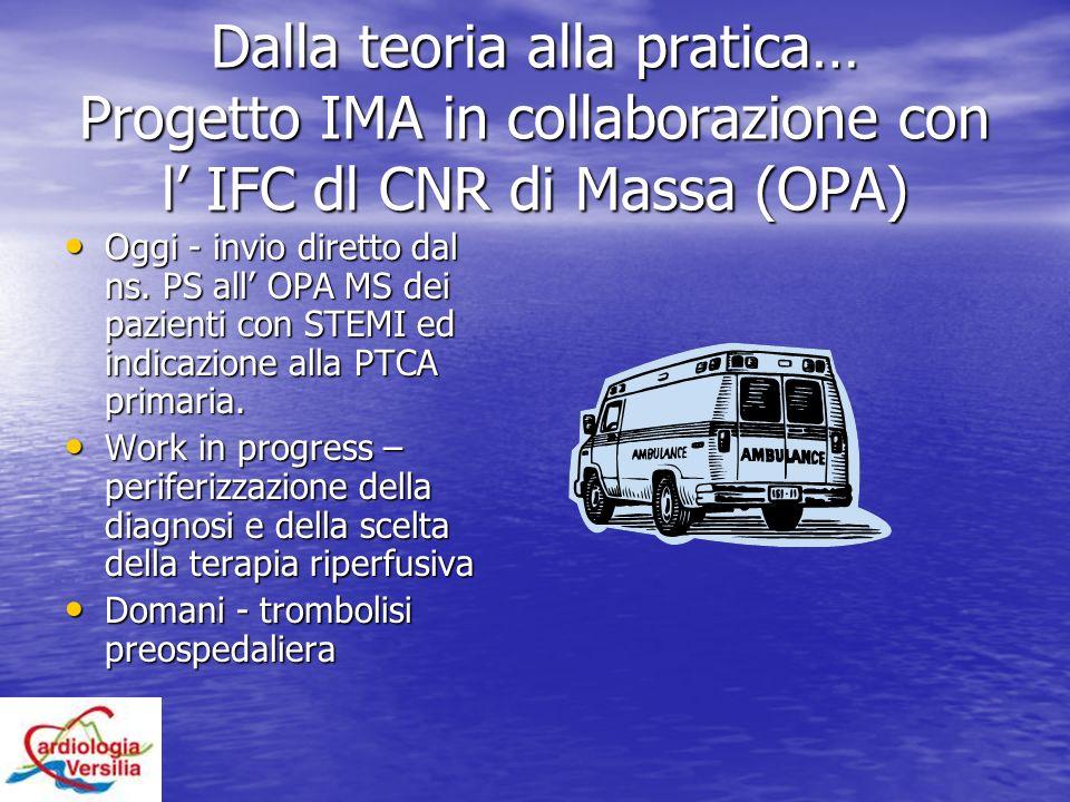 Dalla teoria alla pratica… Progetto IMA in collaborazione con l IFC dl CNR di Massa (OPA) Oggi - invio diretto dal ns. PS all OPA MS dei pazienti con