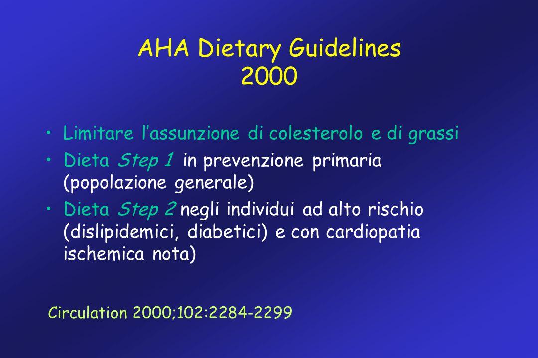 AHA Dietary Guidelines 2000 Limitare lassunzione di colesterolo e di grassi Dieta Step 1 in prevenzione primaria (popolazione generale) Dieta Step 2 n