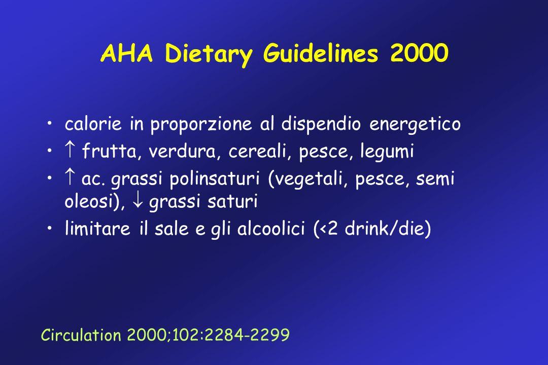 AHA Dietary Guidelines 2000 calorie in proporzione al dispendio energetico frutta, verdura, cereali, pesce, legumi ac. grassi polinsaturi (vegetali, p