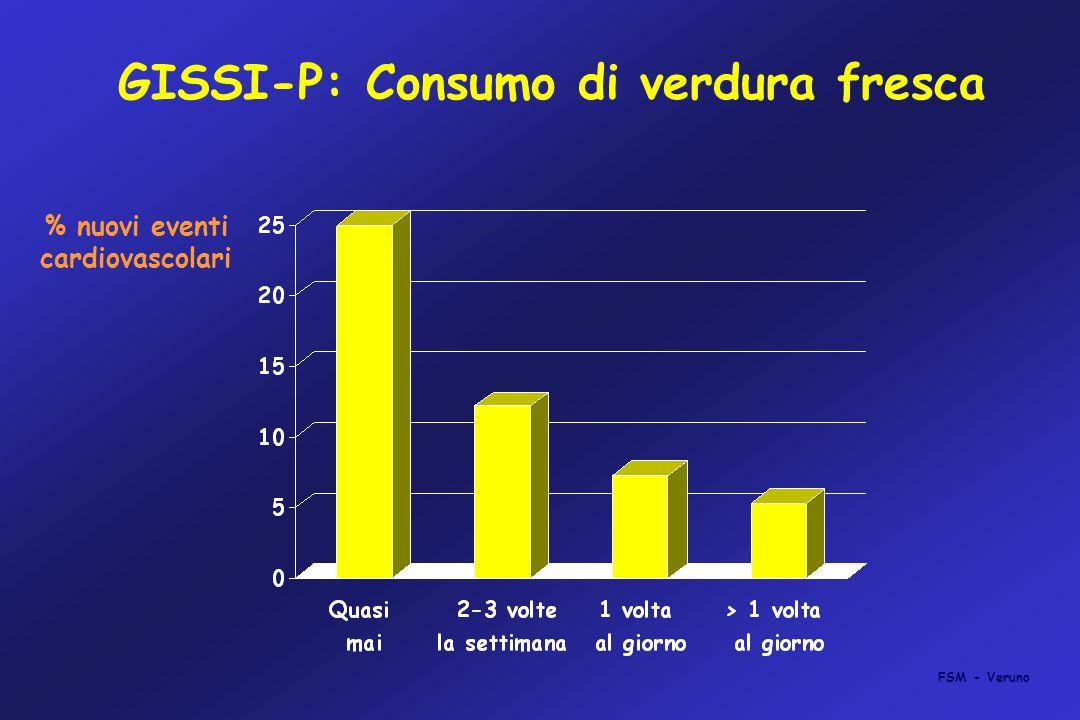 GISSI-P: Consumo di verdura fresca % nuovi eventi cardiovascolari FSM - Veruno