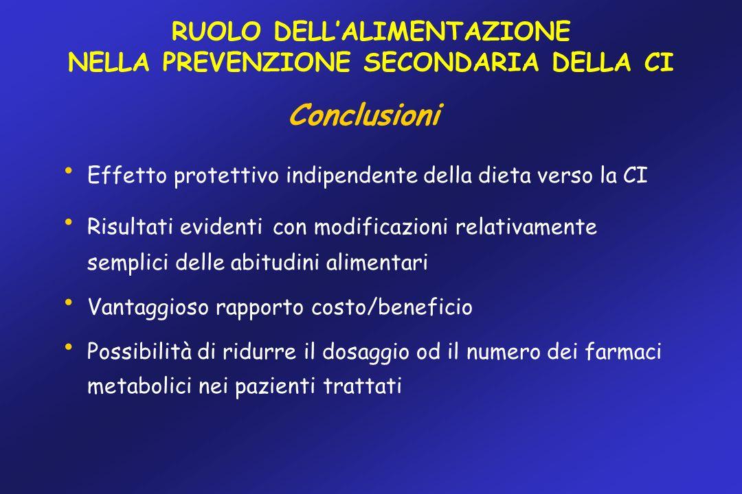 RUOLO DELLALIMENTAZIONE NELLA PREVENZIONE SECONDARIA DELLA CI Effetto protettivo indipendente della dieta verso la CI Risultati evidenti con modificaz