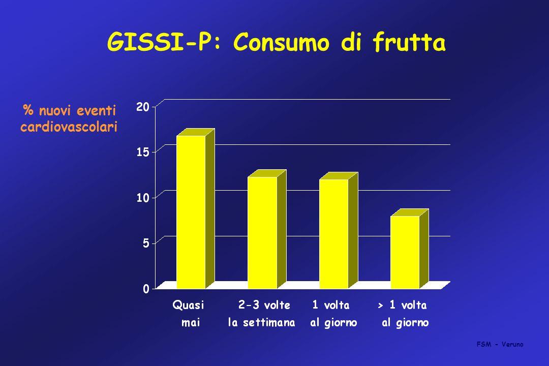 GISSI-P: Consumo di frutta % nuovi eventi cardiovascolari FSM - Veruno