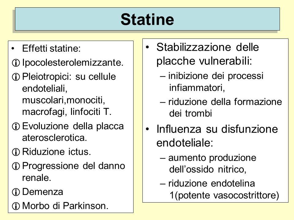 Statine Effetti statine: Ipocolesterolemizzante. Pleiotropici: su cellule endoteliali, muscolari,monociti, macrofagi, linfociti T. Evoluzione della pl
