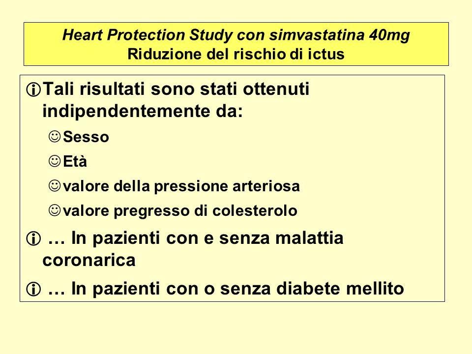 Heart Protection Study con simvastatina 40mg Riduzione del rischio di ictus Tali risultati sono stati ottenuti indipendentemente da: Sesso Età valore