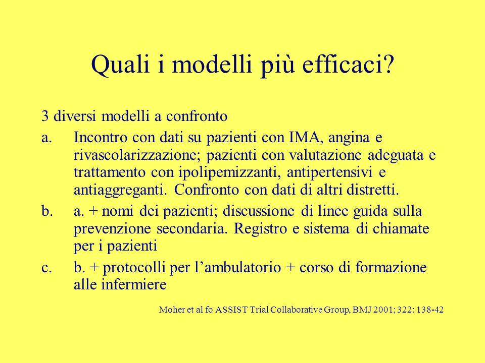 Quali i modelli più efficaci.