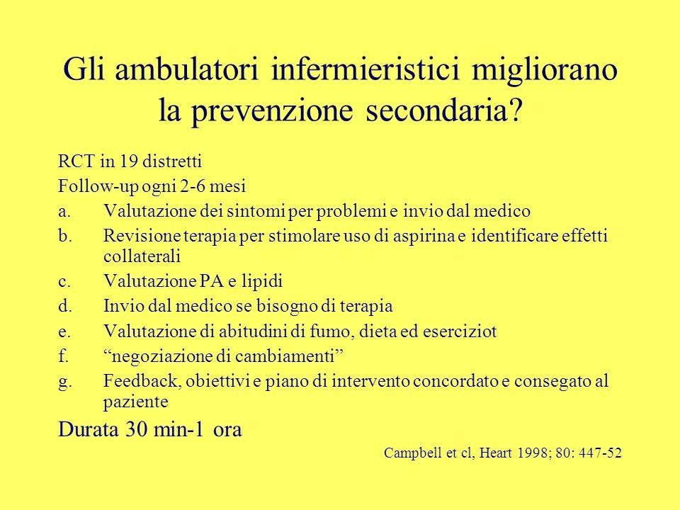 Gli ambulatori infermieristici migliorano la prevenzione secondaria.