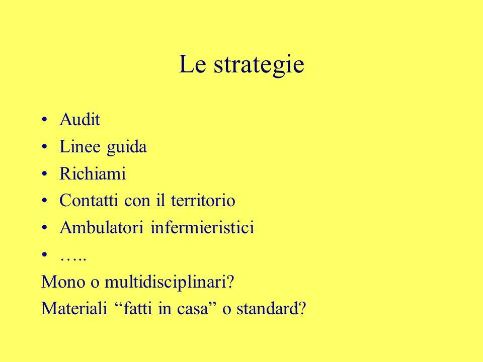 Le strategie Audit Linee guida Richiami Contatti con il territorio Ambulatori infermieristici …..