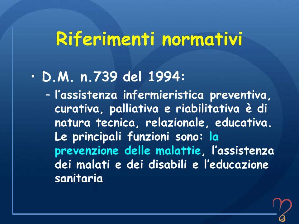 Riferimenti normativi D.M. n.739 del 1994: –lassistenza infermieristica preventiva, curativa, palliativa e riabilitativa è di natura tecnica, relazion