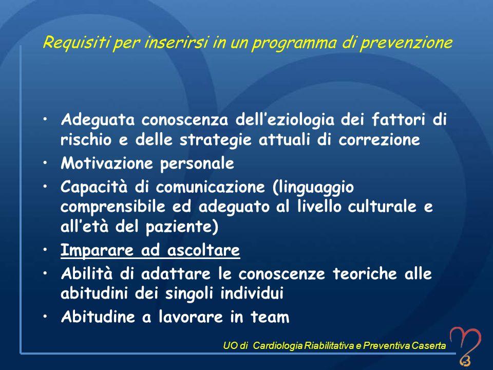 Requisiti per inserirsi in un programma di prevenzione Adeguata conoscenza delleziologia dei fattori di rischio e delle strategie attuali di correzion