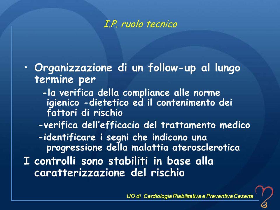 I.P. ruolo tecnico Organizzazione di un follow-up al lungo termine per -la verifica della compliance alle norme igienico -dietetico ed il contenimento