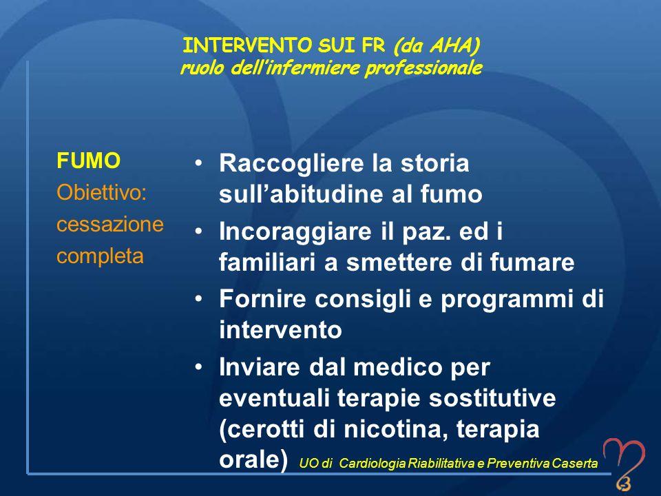 INTERVENTO SUI FR (da AHA) ruolo dellinfermiere professionale FUMO Obiettivo: cessazione completa Raccogliere la storia sullabitudine al fumo Incoragg