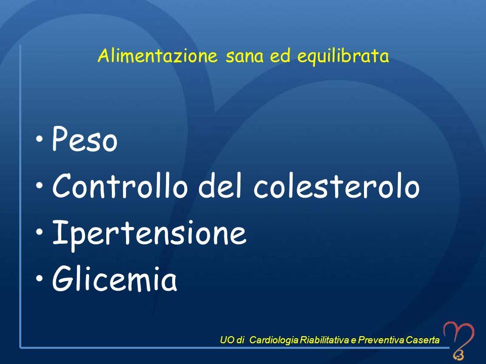 Alimentazione sana ed equilibrata Peso Controllo del colesterolo Ipertensione Glicemia UO di Cardiologia Riabilitativa e Preventiva Caserta