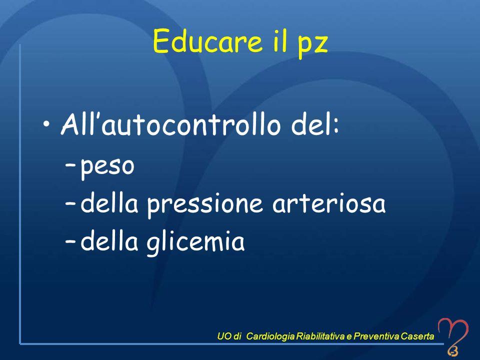 Educare il pz Allautocontrollo del: –peso –della pressione arteriosa –della glicemia UO di Cardiologia Riabilitativa e Preventiva Caserta