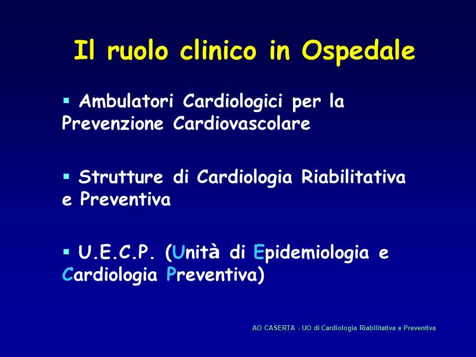 Ambulatori Cardiologici per la Prevenzione Cardiovascolare Strutture di Cardiologia Riabilitativa e Preventiva U.E.C.P. (Unit à di Epidemiologia e Car