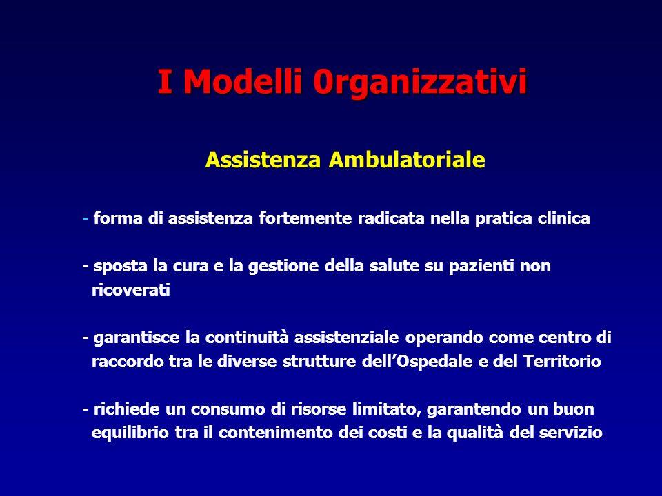 I Modelli 0rganizzativi Assistenza Ambulatoriale - forma di assistenza fortemente radicata nella pratica clinica - sposta la cura e la gestione della