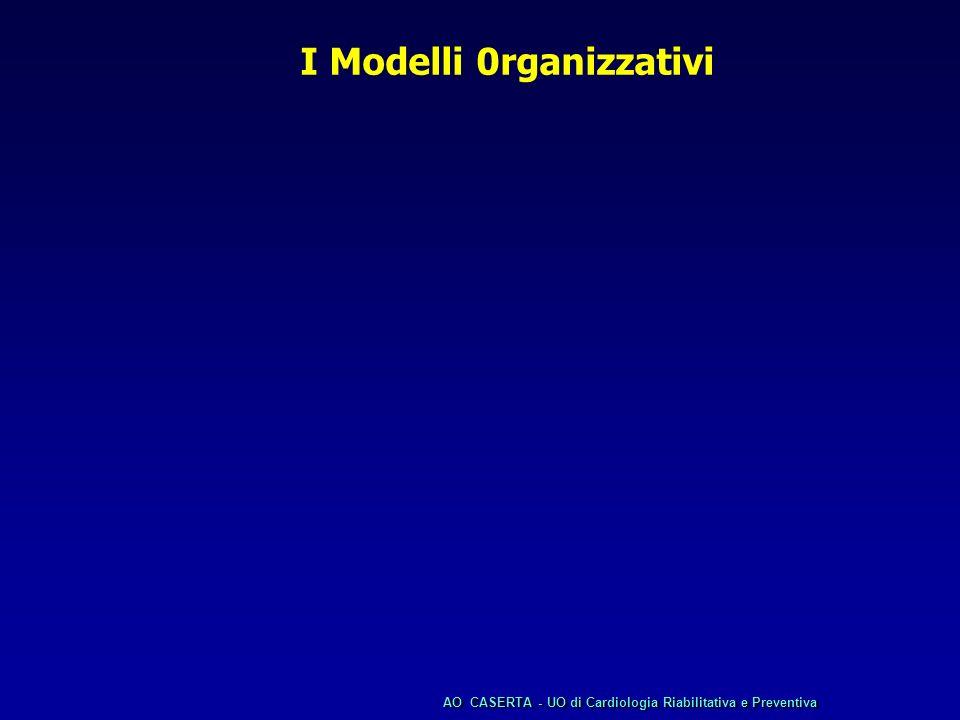 I Modelli 0rganizzativi AOCASERTA - UO di Cardiologia Riabilitativa e Preventiva AO CASERTA - UO di Cardiologia Riabilitativa e Preventiva
