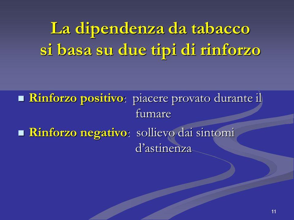 11 La dipendenza da tabacco si basa su due tipi di rinforzo Rinforzo positivo: piacere provato durante il fumare Rinforzo positivo: piacere provato du
