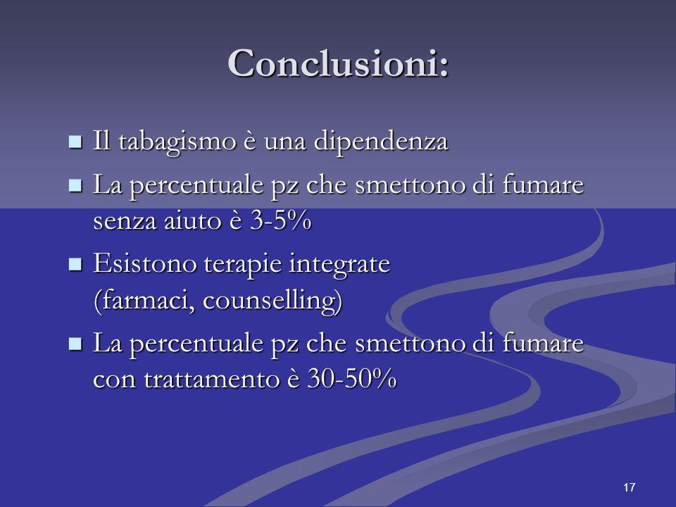 17 Conclusioni: Il tabagismo è una dipendenza Il tabagismo è una dipendenza La percentuale pz che smettono di fumare senza aiuto è 3-5% La percentuale