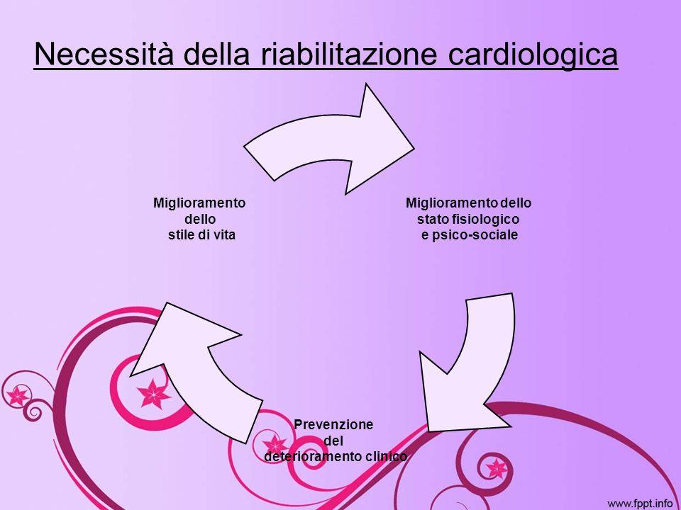 Necessità della riabilitazione cardiologica Miglioramento dello stato fisiologico e psico-sociale Prevenzione del deterioramento clinico Miglioramento