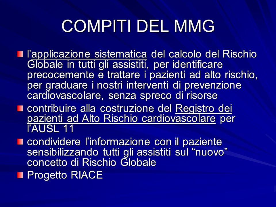 COMPITI DEL MMG lapplicazione sistematica del calcolo del Rischio Globale in tutti gli assistiti, per identificare precocemente e trattare i pazienti
