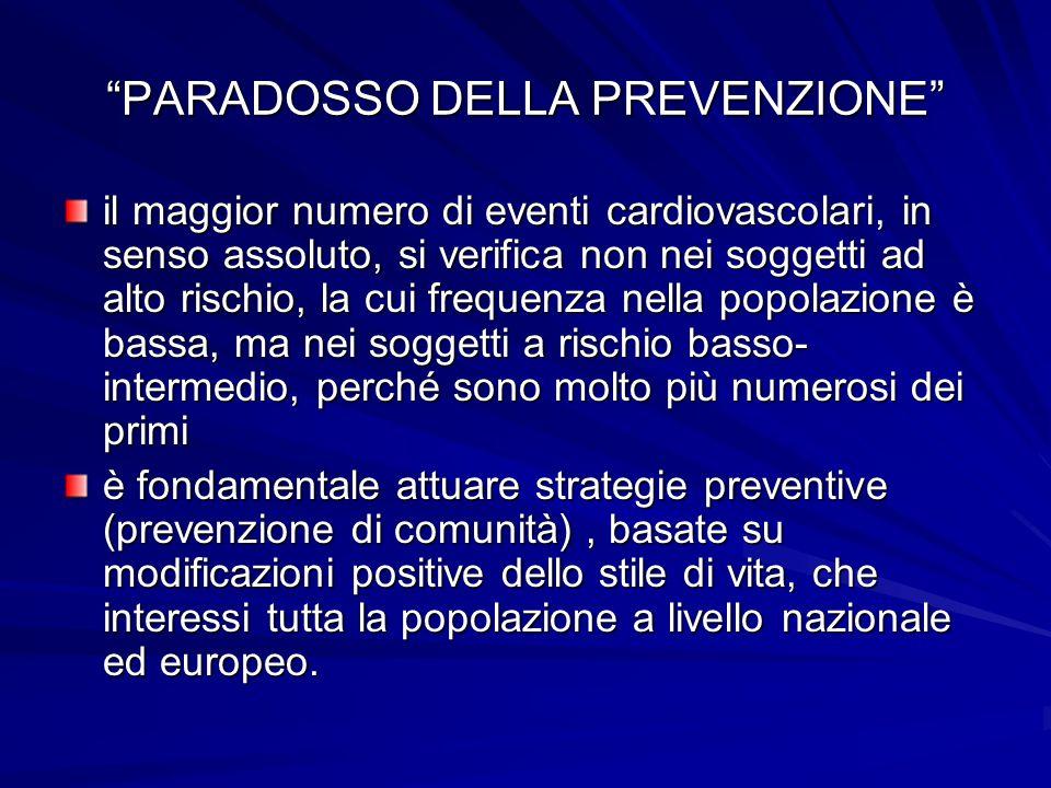 PARADOSSO DELLA PREVENZIONE il maggior numero di eventi cardiovascolari, in senso assoluto, si verifica non nei soggetti ad alto rischio, la cui frequ