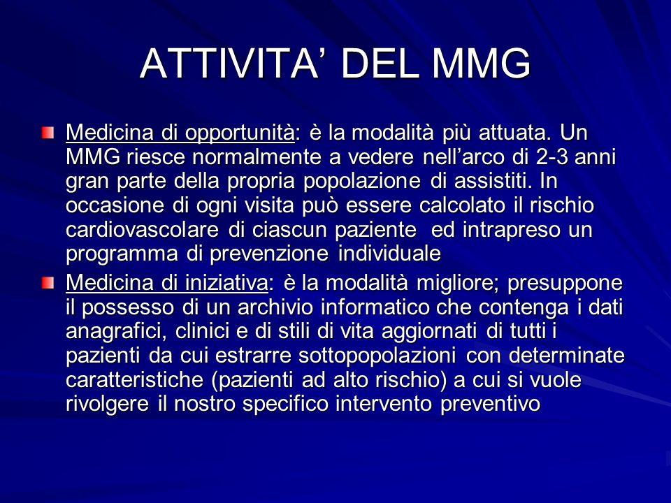 ATTIVITA DEL MMG Medicina di opportunità: è la modalità più attuata. Un MMG riesce normalmente a vedere nellarco di 2-3 anni gran parte della propria