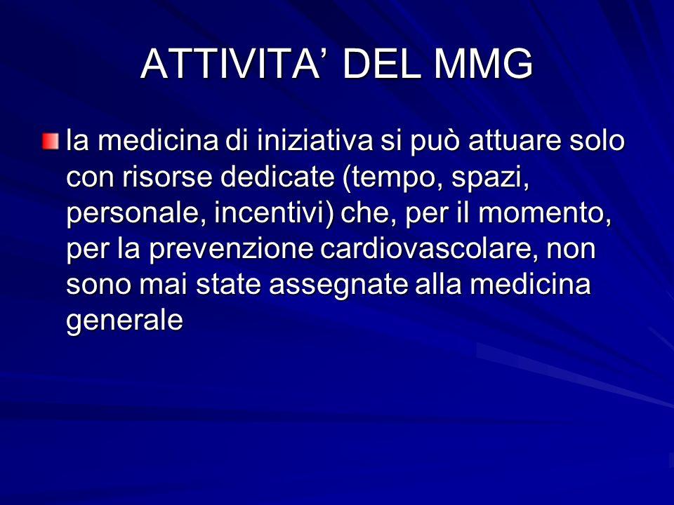 ATTIVITA DEL MMG la medicina di iniziativa si può attuare solo con risorse dedicate (tempo, spazi, personale, incentivi) che, per il momento, per la p